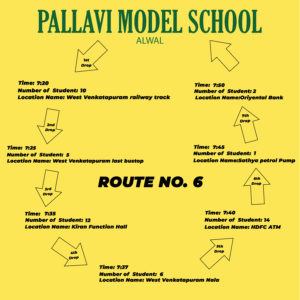 Pallavi Model School Alwal